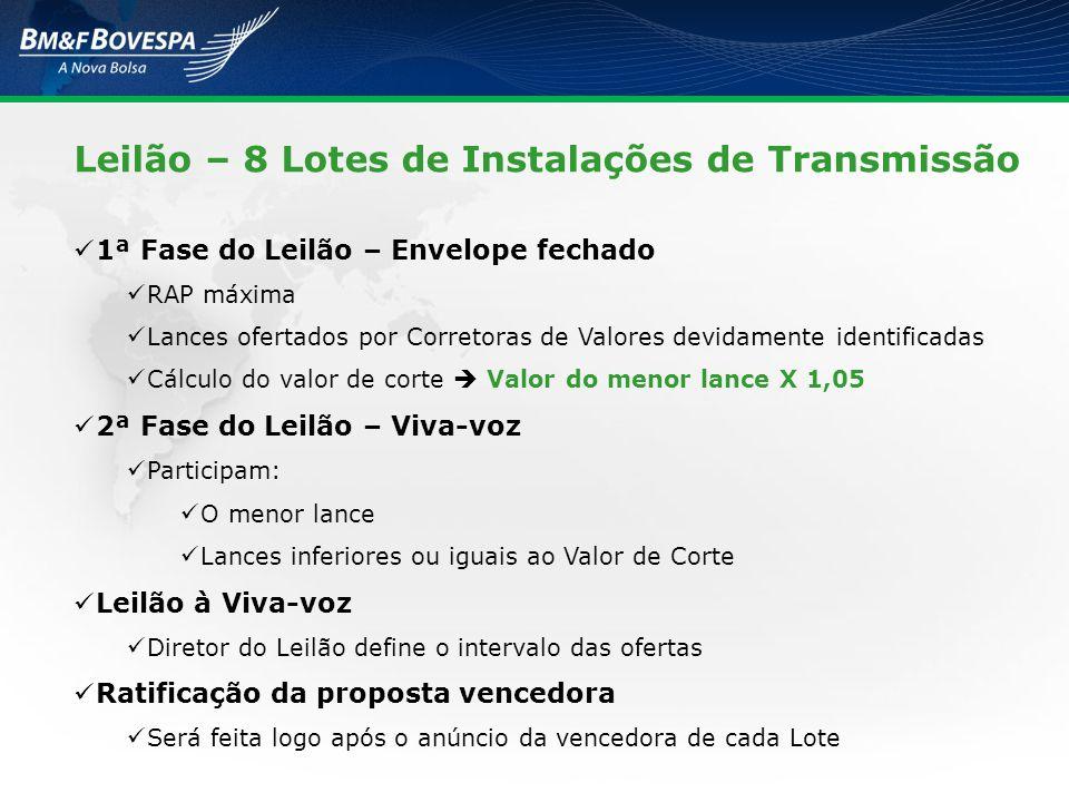 Leilão – 8 Lotes de Instalações de Transmissão 1ª Fase do Leilão – Envelope fechado RAP máxima Lances ofertados por Corretoras de Valores devidamente