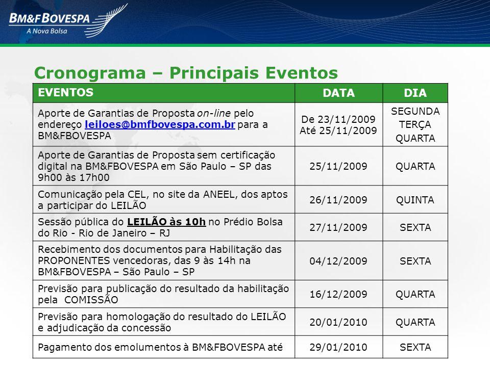 Cronograma – Principais Eventos EVENTOS DATADIA Aporte de Garantias de Proposta on-line pelo endereço leiloes@bmfbovespa.com.br para a BM&FBOVESPA De