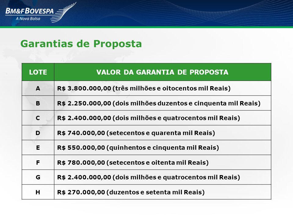 Garantias de Proposta LOTEVALOR DA GARANTIA DE PROPOSTA AR$ 3.800.000,00 (três milhões e oitocentos mil Reais) BR$ 2.250.000,00 (dois milhões duzentos