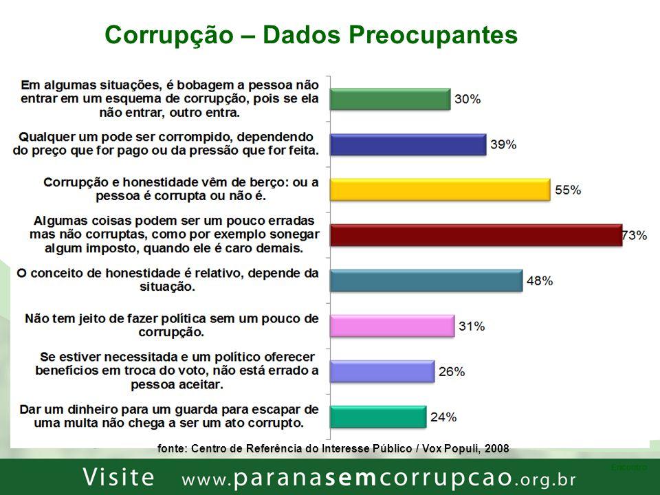 Encontro Movimento Paraná sem Corrupção Corrupção Jeitinho brasileiro: ética perversa - consentida e cultuada - baseada na esperteza, na ganância, na hipocrisia, na exploração e na fraude, em detrimento do proceder correto, honesto e meritório.