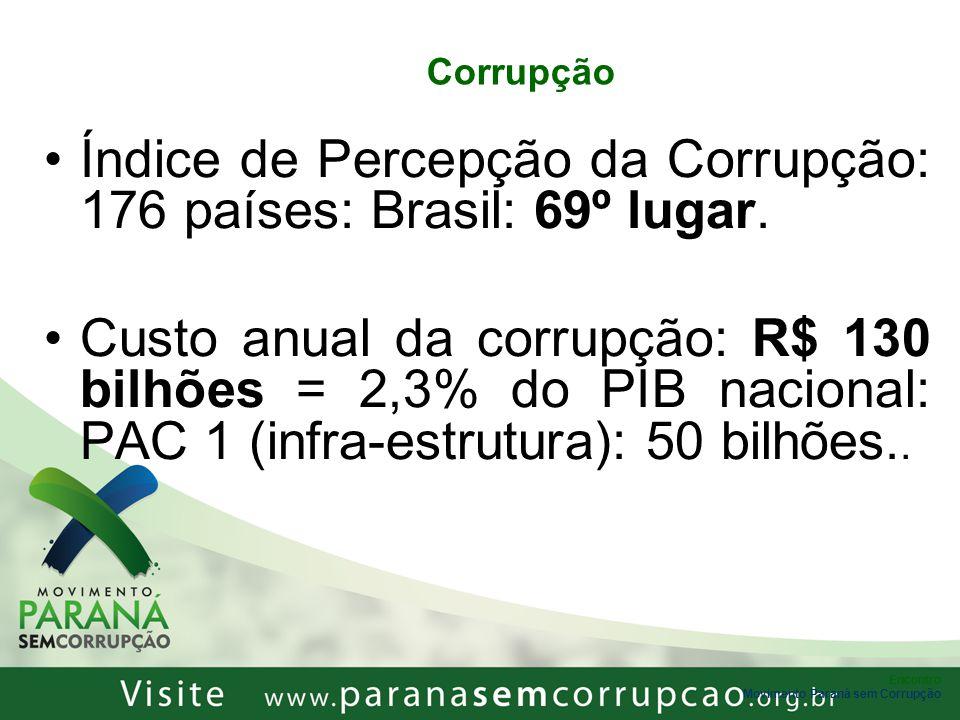 Encontro Movimento Paraná sem Corrupção Corrupção Consequências: i)atrasa o desenvolvimento econômico e social; ii) enfraquece a confiança no Estado e a legitimidade dos governos; iii) amplia o déficit democrático.