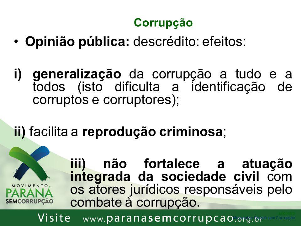 Encontro Resultados Resultados Paraná sem Corrupção 2012