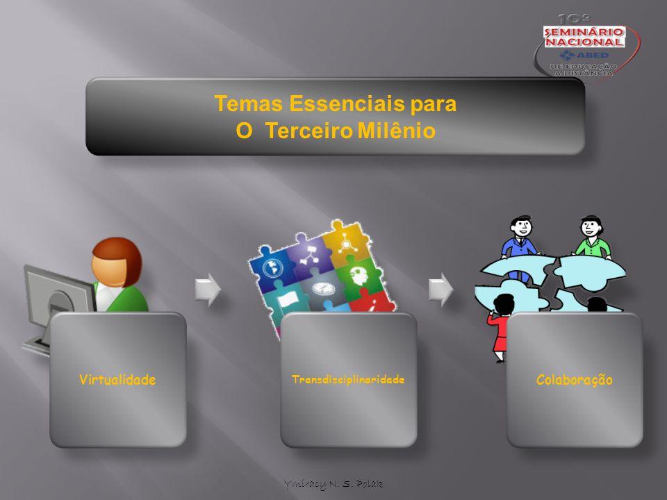 Virtualidade Transdisciplinaridade Colaboração Temas Essenciais para O Terceiro Milênio Ymiracy N. S. Polak