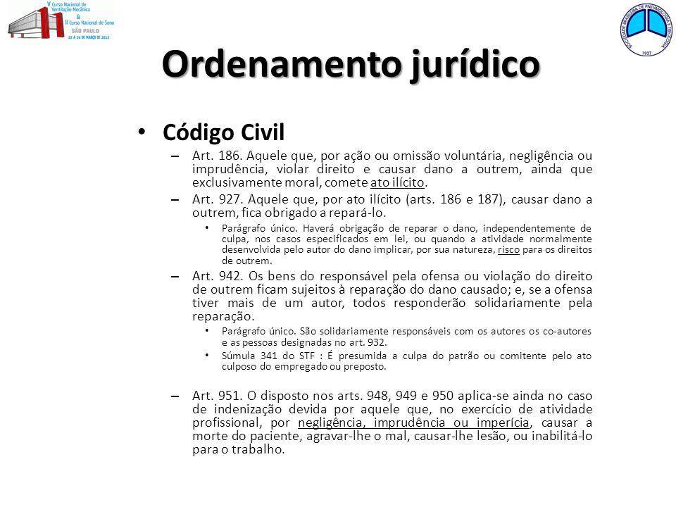 Ordenamento jurídico Código Civil – Art. 186. Aquele que, por ação ou omissão voluntária, negligência ou imprudência, violar direito e causar dano a o