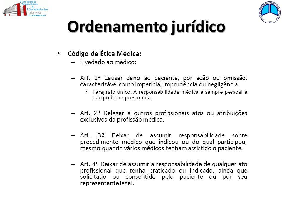 Ordenamento jurídico Código de Ética Médica: – É vedado ao médico: – Art. 1º Causar dano ao paciente, por ação ou omissão, caracterizável como imperíc