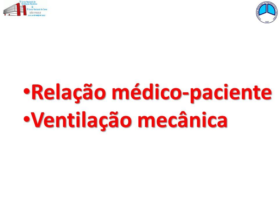 Relação médico-paciente Relação médico-paciente Ventilação mecânica Ventilação mecânica