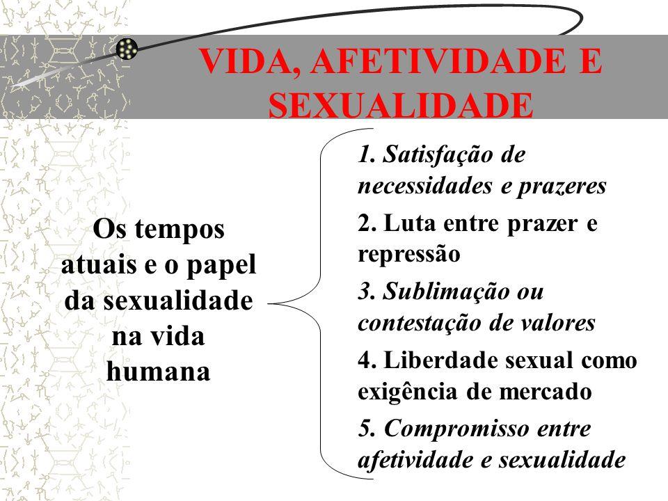VIDA, AFETIVIDADE E SEXUALIDADE Os tempos atuais e o papel da sexualidade na vida humana 1. Satisfação de necessidades e prazeres 2. Luta entre prazer