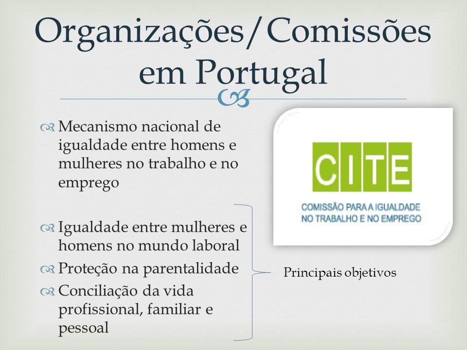 Organizações/Comissões em Portugal Criada a 3 de Maio de 2007 Missão Colaborar na conceção, execução e avaliação das políticas públicas para a integra