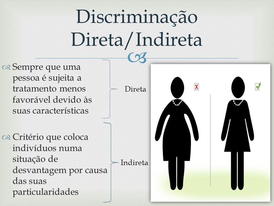 Distinção entre Discriminação/Preconceito Discriminação Preconceito Preconceito posto em ação Noção pré-concebida em que as pessoas classificam alguém