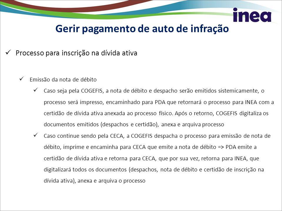 Gerir pagamento de auto de infração Processo para inscrição na dívida ativa Emissão da nota de débito Caso seja pela COGEFIS, a nota de débito e despa