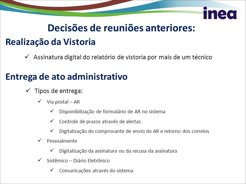 Assinatura digital do relatório de vistoria por mais de um técnico Realização da Vistoria Entrega de ato administrativo Tipos de entrega: Via postal –