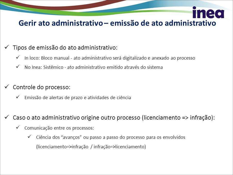 Gerir ato administrativo – emissão de ato administrativo Tipos de emissão do ato administrativo: In loco: Bloco manual - ato administrativo será digit