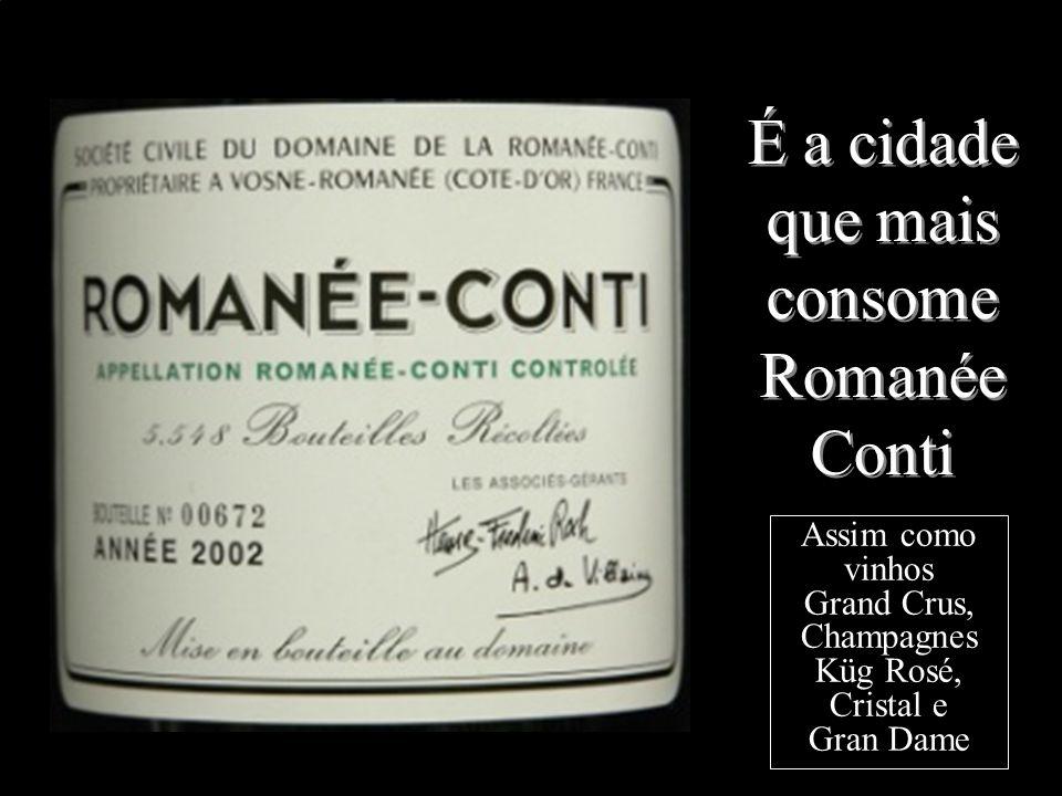 Levantamento Preparado por Harold McCardell - Consultor Financeiro - L L A I N V E S T I M E N T O S - t: (11) 3095-7073 | c: (11) 9982-0573 - f: (11) 3095-7071 - www.lla.com.br É a cidade que mais consome Romanée Conti Assim como vinhos Grand Crus, Champagnes Küg Rosé, Cristal e Gran Dame