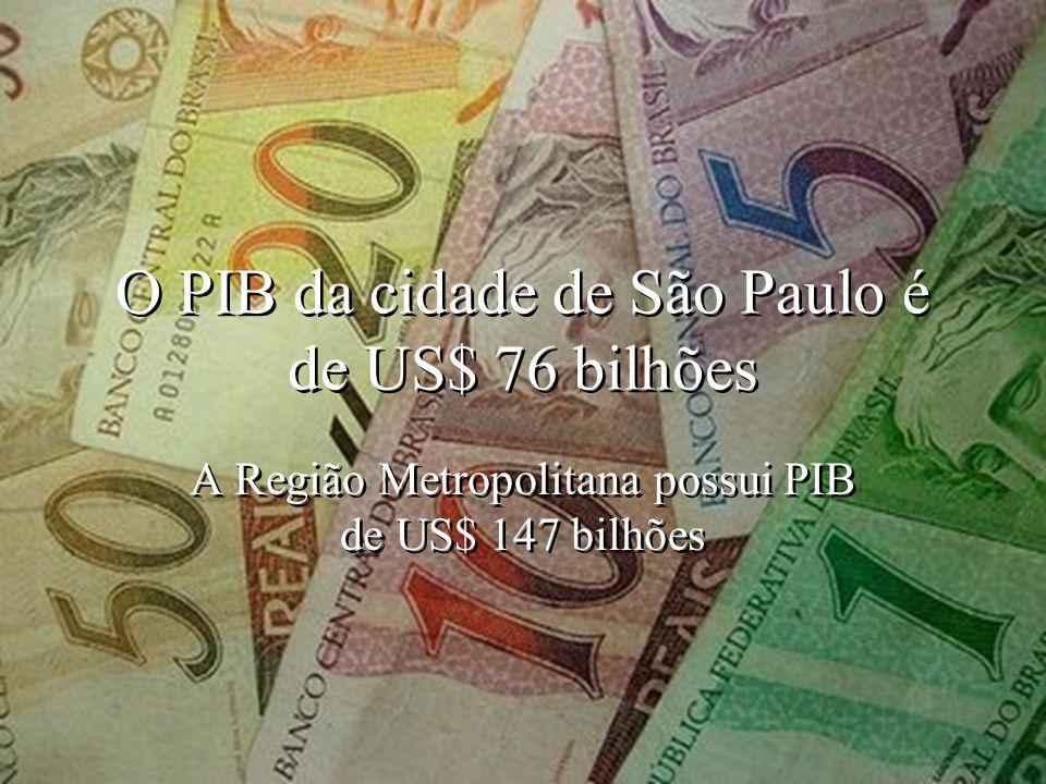 Levantamento Preparado por Harold McCardell - Consultor Financeiro - L L A I N V E S T I M E N T O S - t: (11) 3095-7073 | c: (11) 9982-0573 - f: (11) 3095-7071 - www.lla.com.br O PIB da cidade de São Paulo é de US$ 76 bilhões A Região Metropolitana possui PIB de US$ 147 bilhões