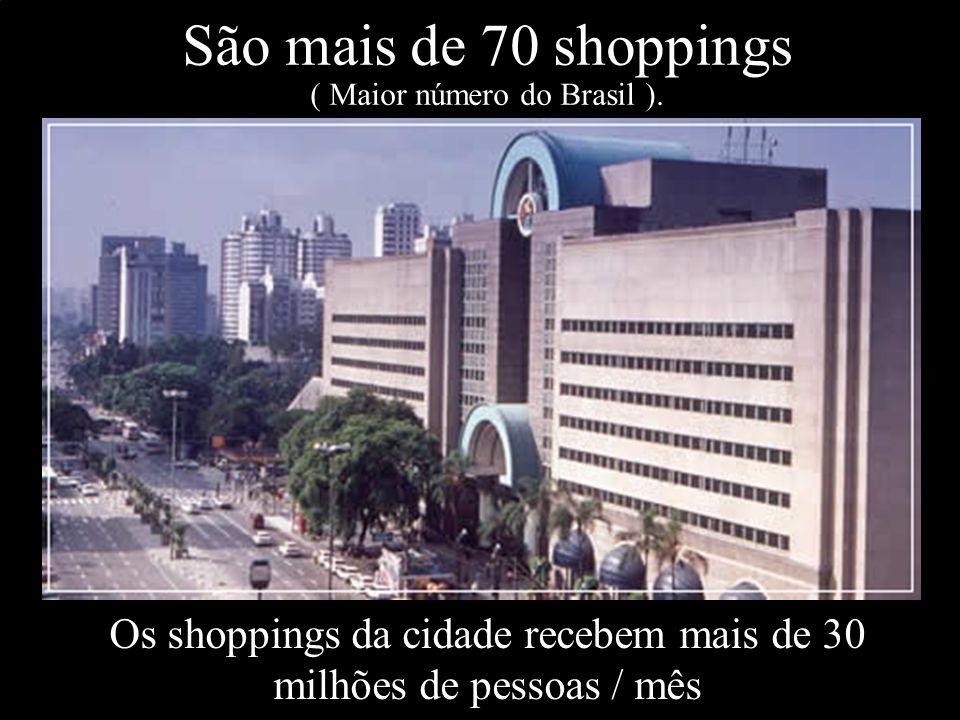 Levantamento Preparado por Harold McCardell - Consultor Financeiro - L L A I N V E S T I M E N T O S - t: (11) 3095-7073 | c: (11) 9982-0573 - f: (11) 3095-7071 - www.lla.com.br São mais de 70 shoppings ( Maior número do Brasil ).