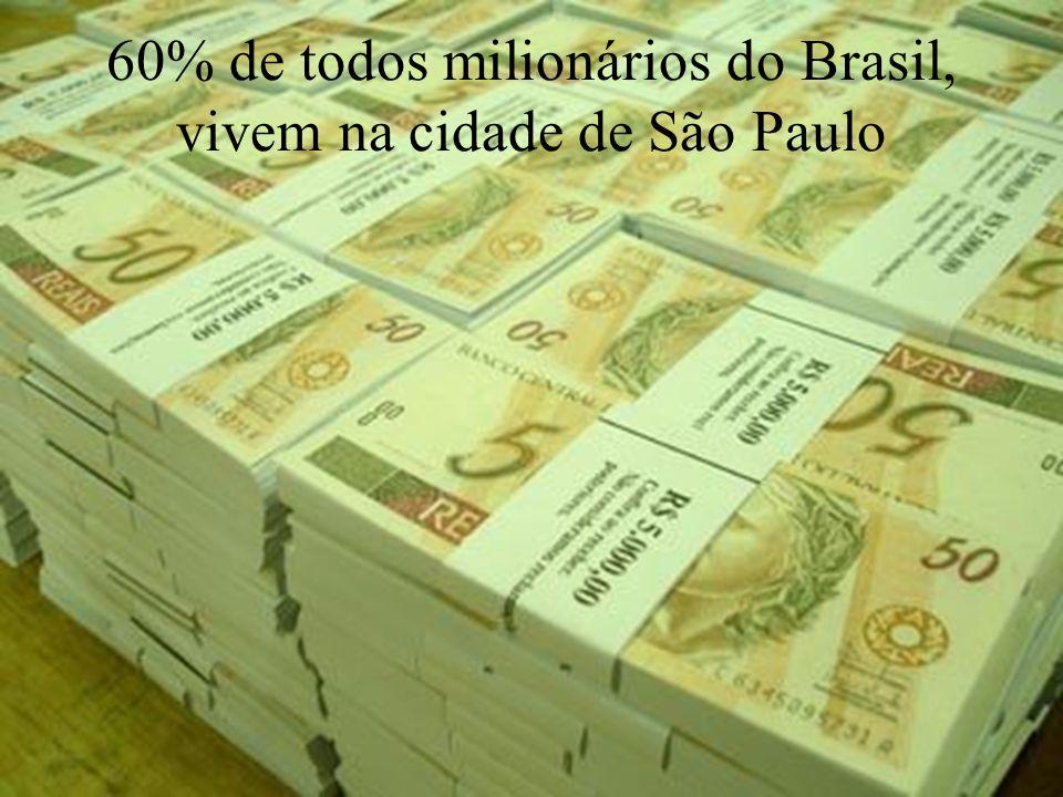 Levantamento Preparado por Harold McCardell - Consultor Financeiro - L L A I N V E S T I M E N T O S - t: (11) 3095-7073 | c: (11) 9982-0573 - f: (11) 3095-7071 - www.lla.com.br 60% de todos milionários do Brasil, vivem na cidade de São Paulo
