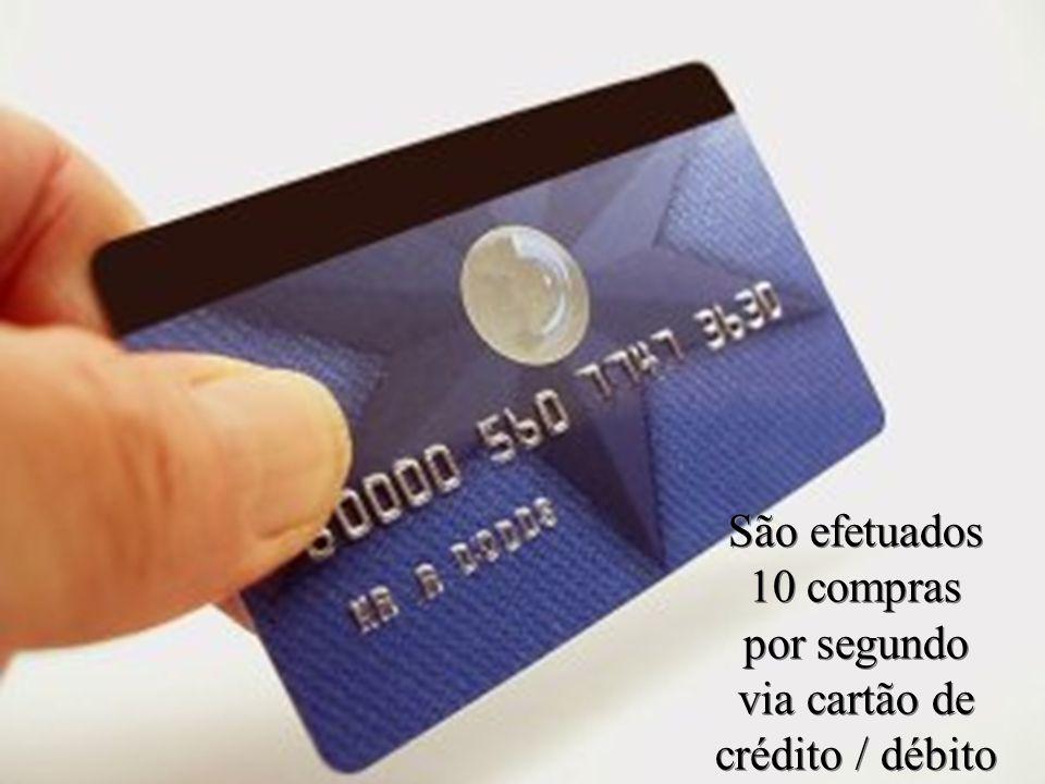 Levantamento Preparado por Harold McCardell - Consultor Financeiro - L L A I N V E S T I M E N T O S - t: (11) 3095-7073 | c: (11) 9982-0573 - f: (11) 3095-7071 - www.lla.com.br São efetuados 10 compras por segundo via cartão de crédito / débito
