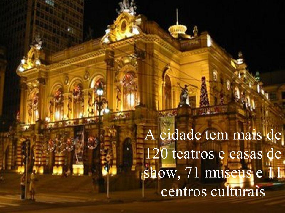 Levantamento Preparado por Harold McCardell - Consultor Financeiro - L L A I N V E S T I M E N T O S - t: (11) 3095-7073 | c: (11) 9982-0573 - f: (11) 3095-7071 - www.lla.com.br A cidade tem mais de 120 teatros e casas de show, 71 museus e 11 centros culturais