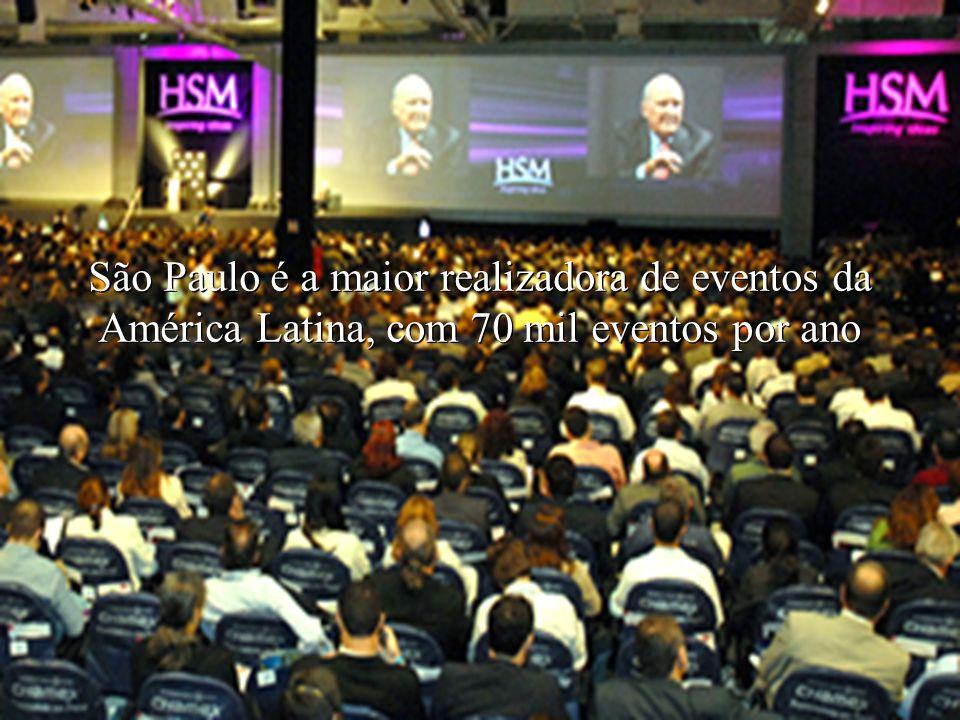 Levantamento Preparado por Harold McCardell - Consultor Financeiro - L L A I N V E S T I M E N T O S - t: (11) 3095-7073 | c: (11) 9982-0573 - f: (11) 3095-7071 - www.lla.com.br São Paulo é a maior realizadora de eventos da América Latina, com 70 mil eventos por ano