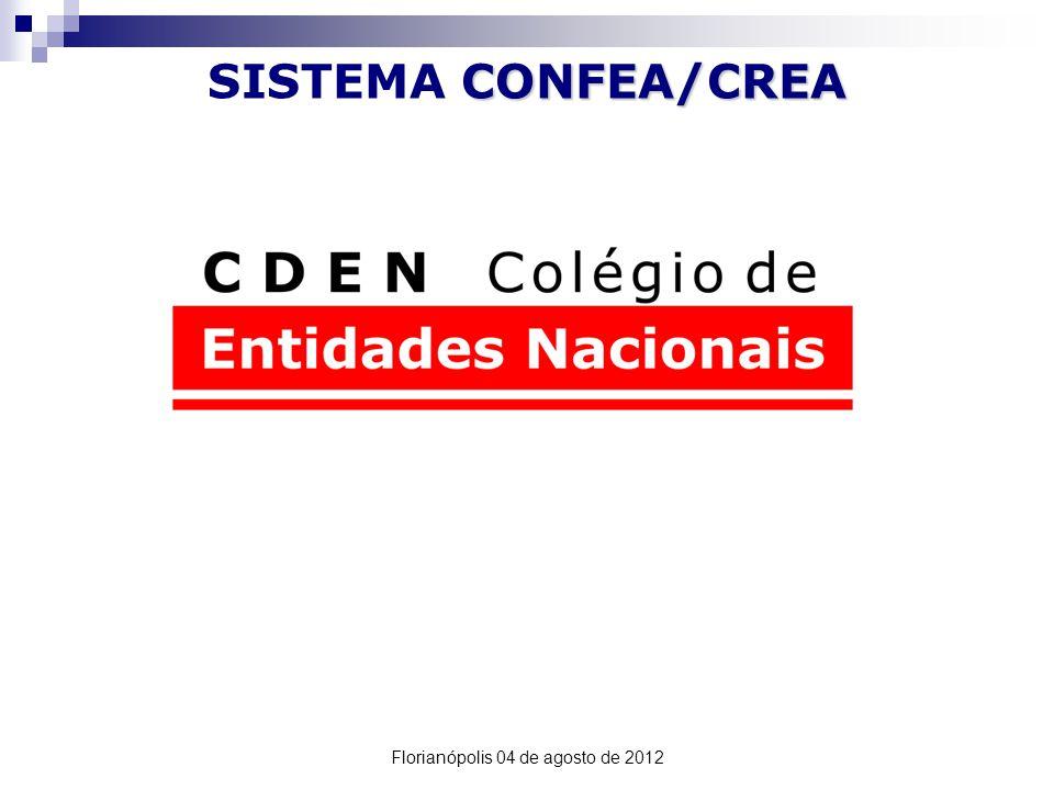 CONFEA/CREA SISTEMA CONFEA/CREA Florianópolis 04 de agosto de 2012
