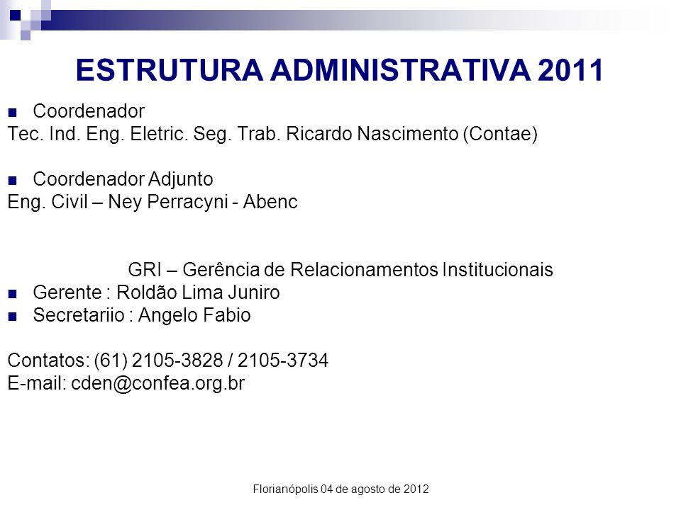 ESTRUTURA ADMINISTRATIVA 2011 Coordenador Tec. Ind.