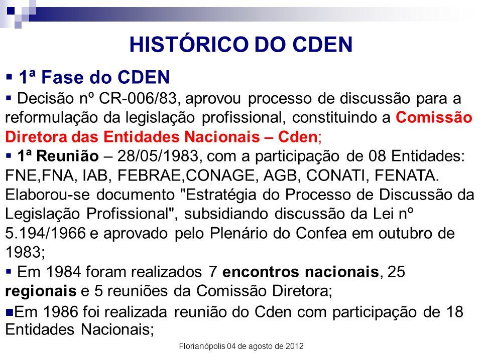 HISTÓRICO DO CDEN 1ª Fase do CDEN Decisão nº CR-006/83, aprovou processo de discussão para a reformulação da legislação profissional, constituindo a Comissão Diretora das Entidades Nacionais – Cden; 1ª Reunião – 28/05/1983, com a participação de 08 Entidades: FNE,FNA, IAB, FEBRAE,CONAGE, AGB, CONATI, FENATA.