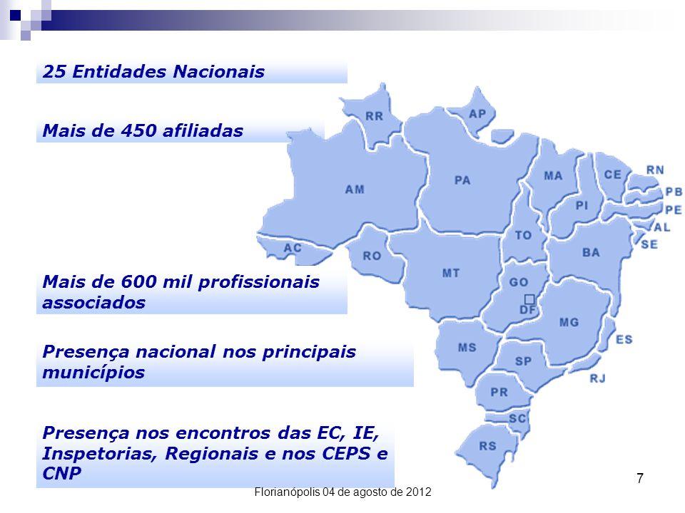 7 25 Entidades Nacionais Mais de 450 afiliadas Presença nacional nos principais municípios Presença nos encontros das EC, IE, Inspetorias, Regionais e nos CEPS e CNP Mais de 600 mil profissionais associados Florianópolis 04 de agosto de 2012