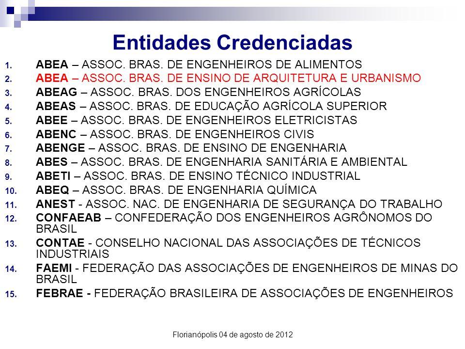 Entidades Credenciadas 1. ABEA – ASSOC. BRAS. DE ENGENHEIROS DE ALIMENTOS 2.