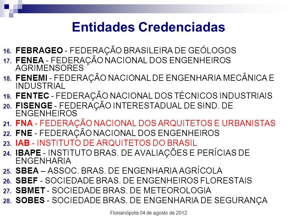 16. FEBRAGEO - FEDERAÇÃO BRASILEIRA DE GEÓLOGOS 17.