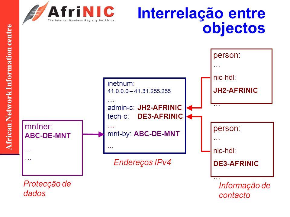 African Network Information centre Interrelação entre objectos inetnum: 41.0.0.0 – 41.31.255.255 … admin-c: JH2-AFRINIC tech-c: DE3-AFRINIC … mnt-by: