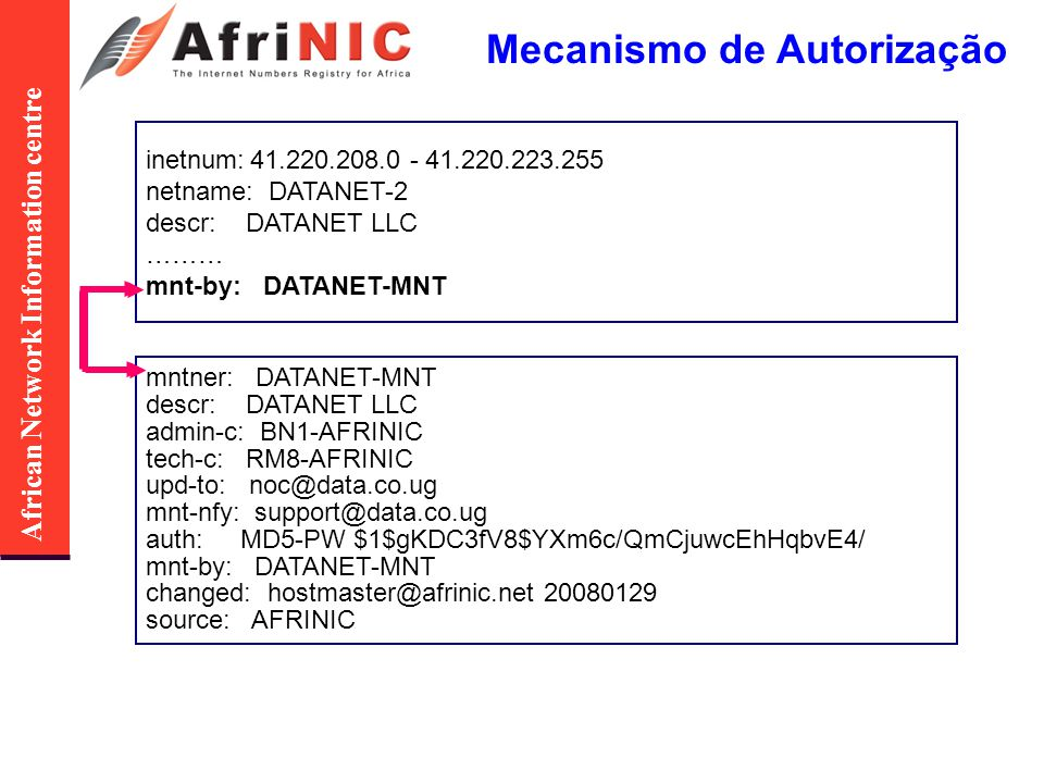 African Network Information centre Mecanismo de Autorização mntner: DATANET-MNT descr: DATANET LLC admin-c: BN1-AFRINIC tech-c: RM8-AFRINIC upd-to: noc@data.co.ug mnt-nfy: support@data.co.ug auth: MD5-PW $1$gKDC3fV8$YXm6c/QmCjuwcEhHqbvE4/ mnt-by: DATANET-MNT changed: hostmaster@afrinic.net 20080129 source: AFRINIC inetnum:41.220.208.0 - 41.220.223.255 netname: DATANET-2 descr: DATANET LLC ……… mnt-by: DATANET-MNT