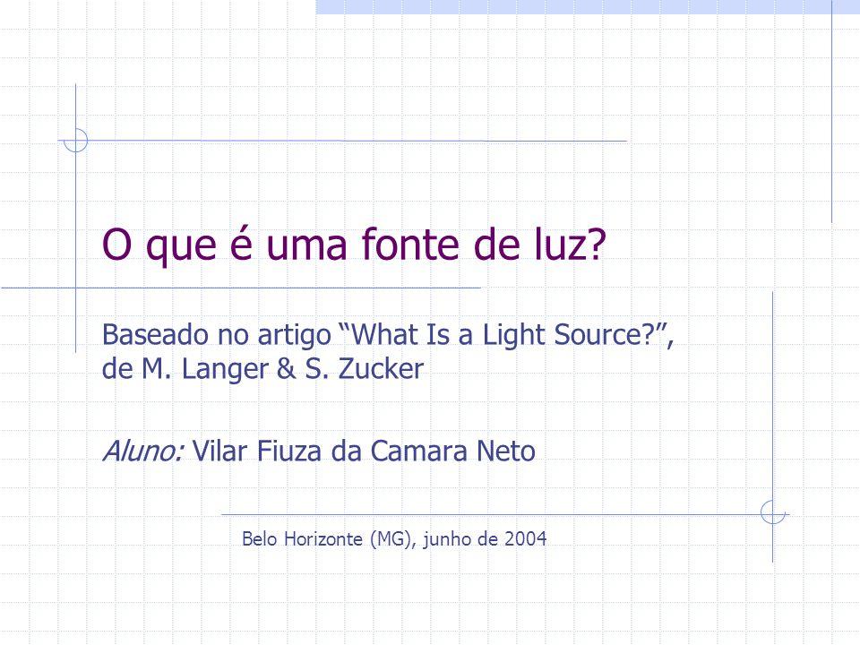 12/20 Fontes de luz: Dimensões Alguns modelos ideais de fontes de luz são representados quando os parâmetros h * tendem a 0 ou a A dimensão de uma fonte de luz corresponde ao número de parâmetros h * diferentes de 0