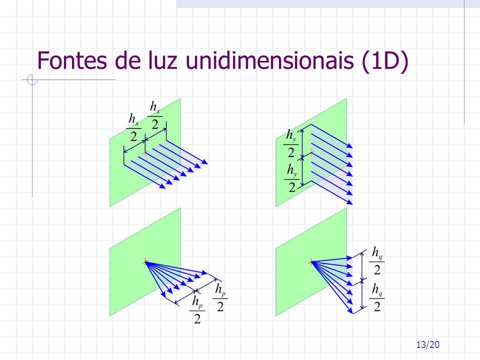 13/20 Fontes de luz unidimensionais (1D)