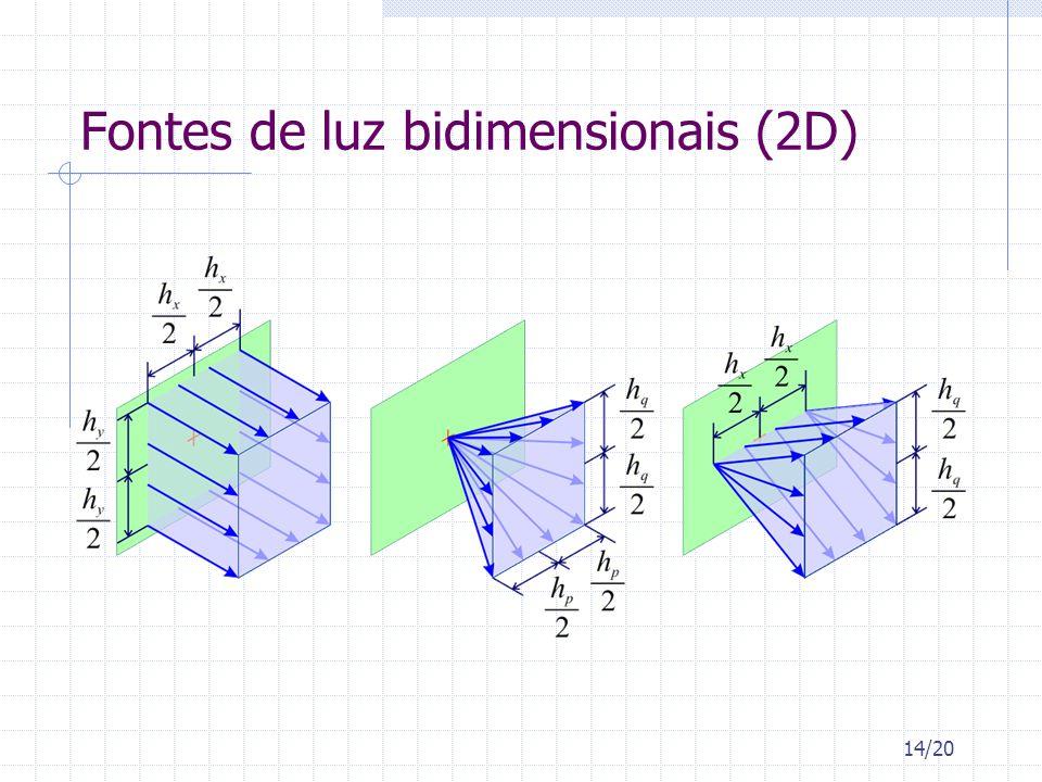 14/20 Fontes de luz bidimensionais (2D)