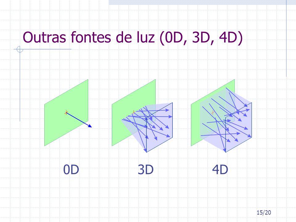15/20 Outras fontes de luz (0D, 3D, 4D)