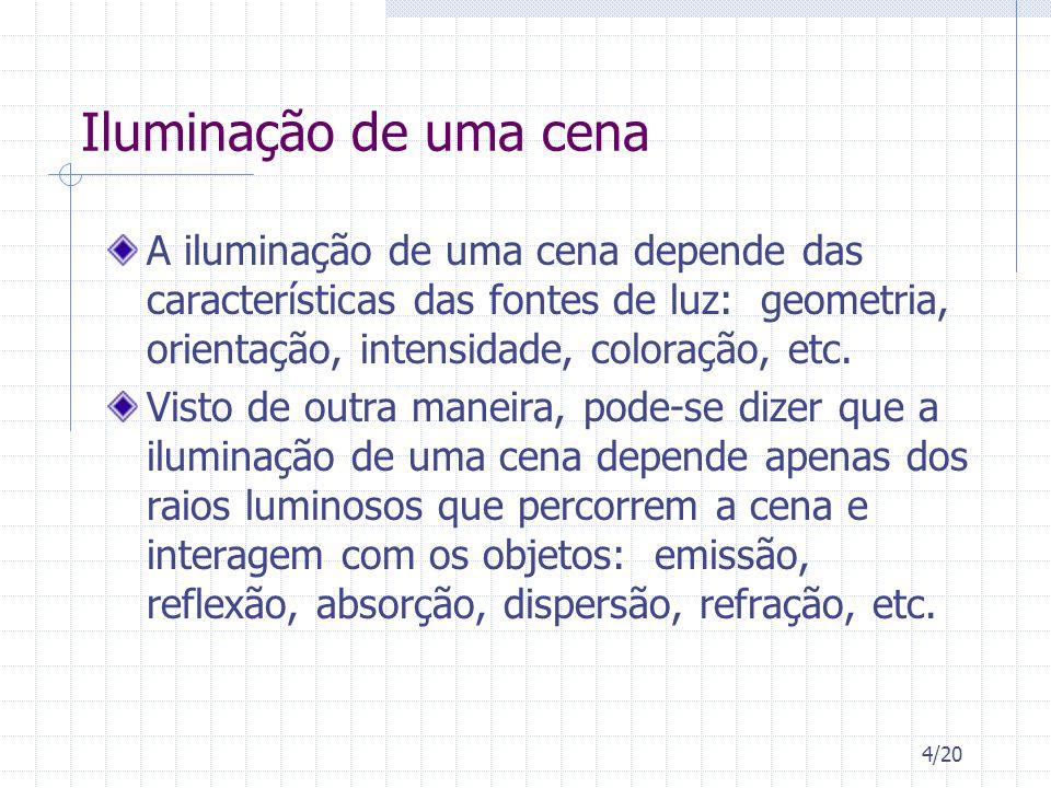 4/20 Iluminação de uma cena A iluminação de uma cena depende das características das fontes de luz: geometria, orientação, intensidade, coloração, etc