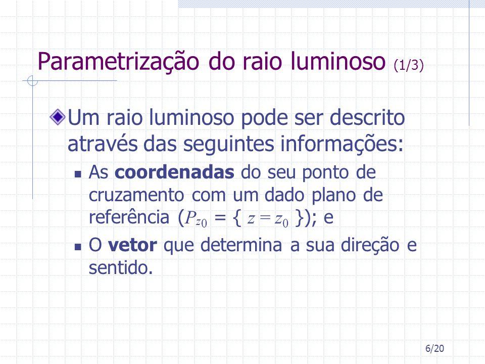 6/20 Parametrização do raio luminoso (1/3) Um raio luminoso pode ser descrito através das seguintes informações: As coordenadas do seu ponto de cruzam