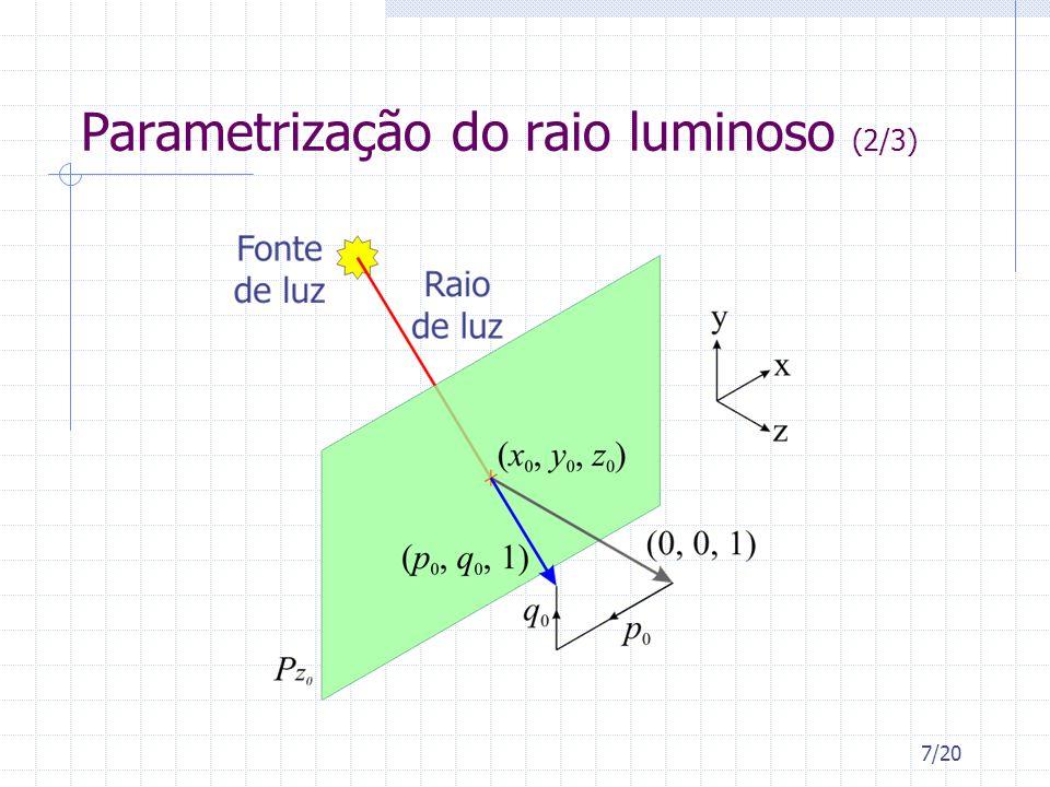8/20 Parametrização do raio luminoso (3/3) Essa parametrização pode ser feita com quatro valores escalares: Coordenadas: ( x 0, y 0, z 0 ) Dois valores: x 0, y 0 Vetor direcional: ( p 0, q 0, 1) Dois valores: p 0, q 0 Assim, um raio luminoso pode ser descrito pela quádrupla ( x 0, y 0, p 0, q 0 )