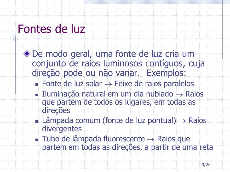 10/20 Fontes de luz: Geometria (1/2) Como descrever todos esses modelos segundo uma única convenção.