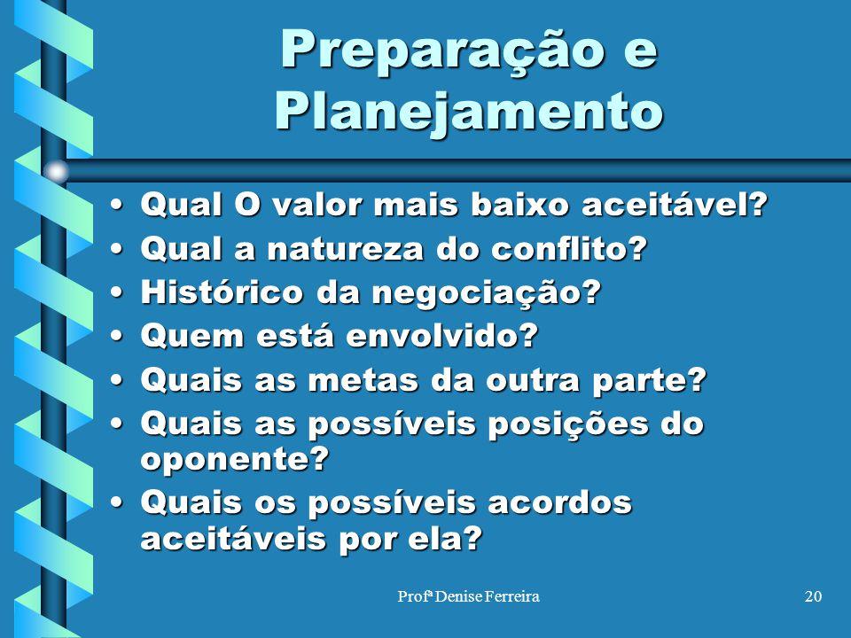 Profª Denise Ferreira20 Preparação e Planejamento Qual O valor mais baixo aceitável?Qual O valor mais baixo aceitável? Qual a natureza do conflito?Qua