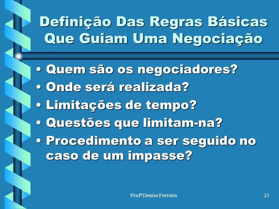 Profª Denise Ferreira21 Definição Das Regras Básicas Que Guiam Uma Negociação Quem são os negociadores?Quem são os negociadores? Onde será realizada?O