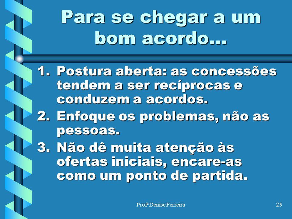 Profª Denise Ferreira25 Para se chegar a um bom acordo... 1.Postura aberta: as concessões tendem a ser recíprocas e conduzem a acordos. 2.Enfoque os p