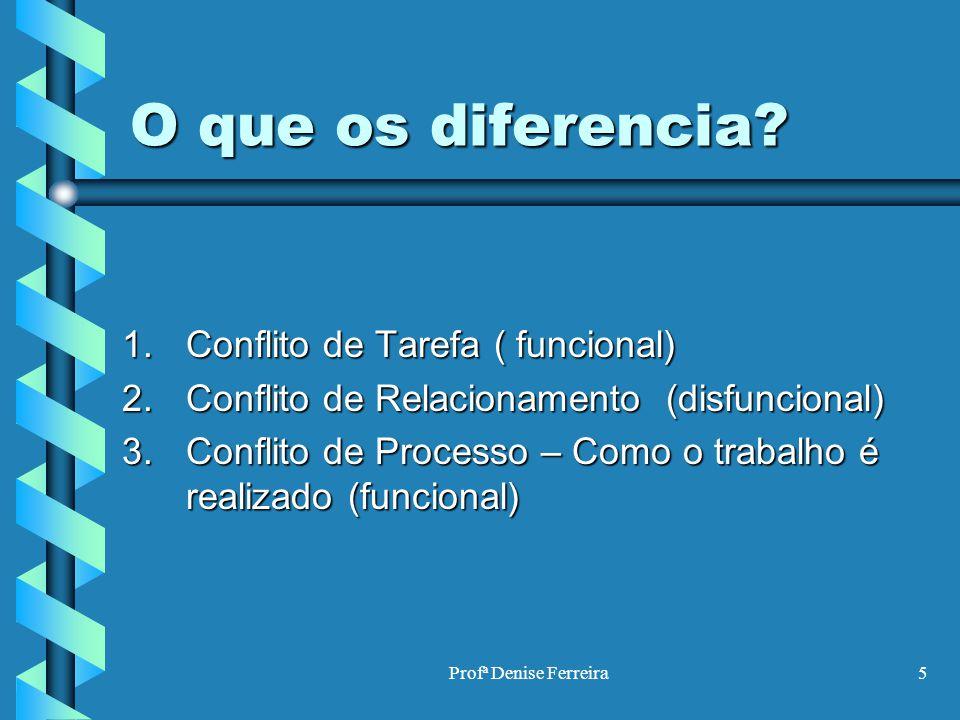 Profª Denise Ferreira5 O que os diferencia? 1.Conflito de Tarefa ( funcional) 2.Conflito de Relacionamento (disfuncional) 3.Conflito de Processo – Com