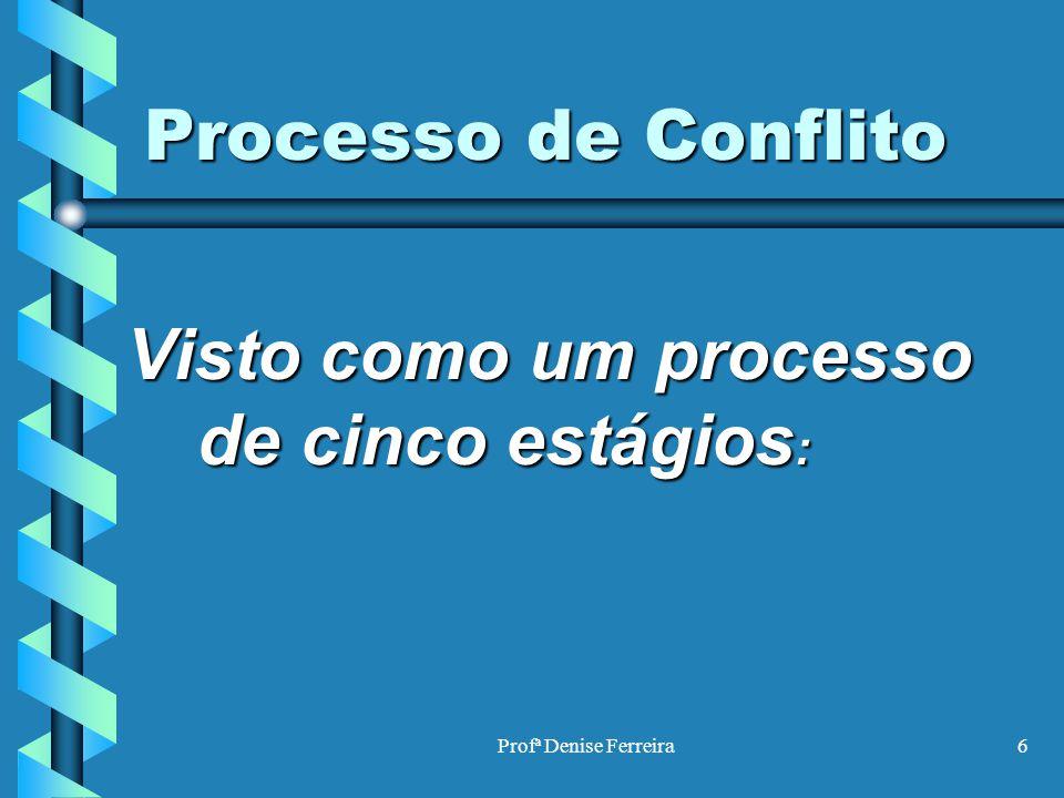 Profª Denise Ferreira17 Estratégias de Barganha Duas são as abordagens para a negociação.