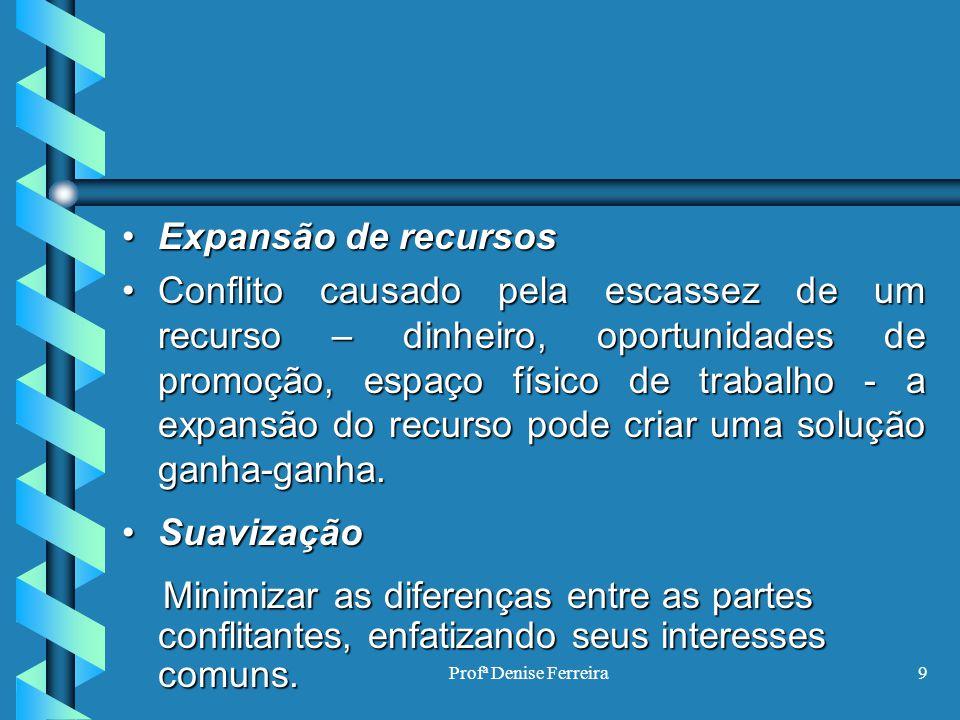 Profª Denise Ferreira9 Expansão de recursosExpansão de recursos Conflito causado pela escassez de um recurso – dinheiro, oportunidades de promoção, es