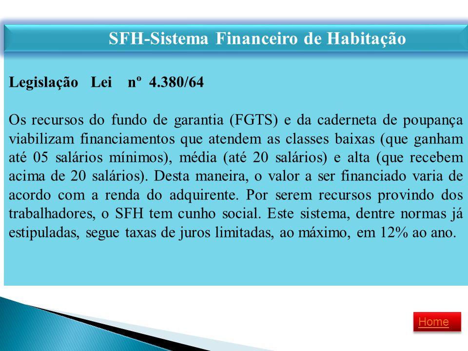 Legislação Lei nº 4.380/64 Os recursos do fundo de garantia (FGTS) e da caderneta de poupança viabilizam financiamentos que atendem as classes baixas