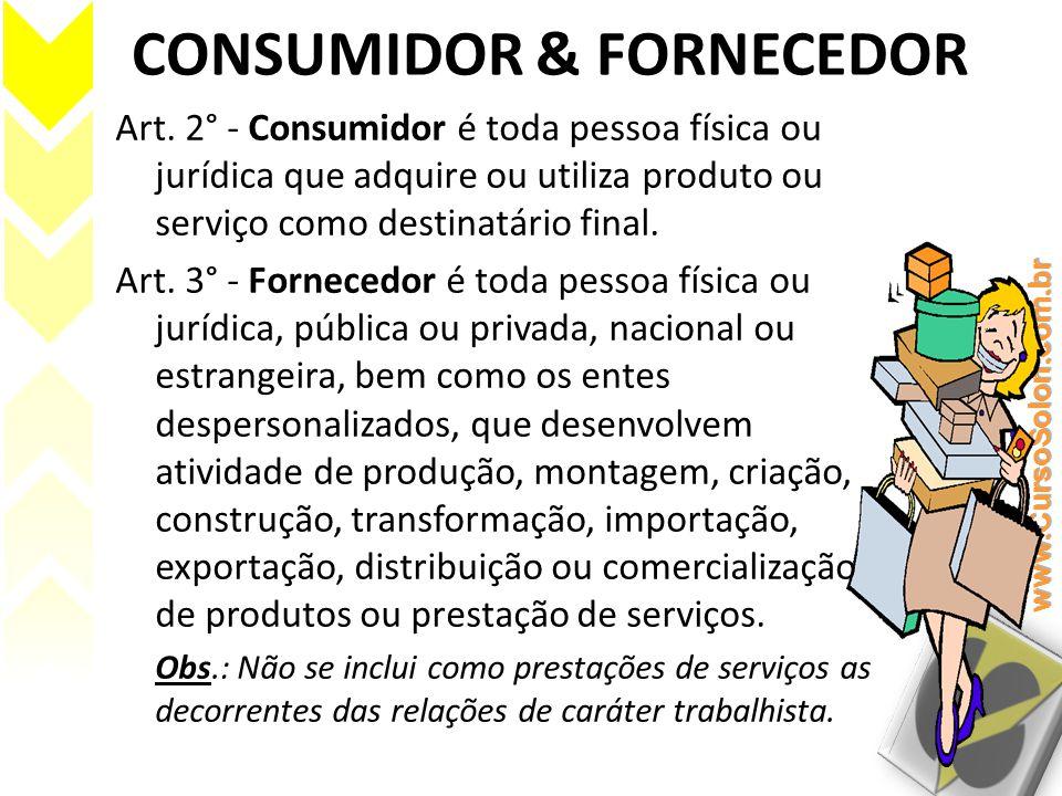 CONSUMIDOR & FORNECEDOR Art. 2° - Consumidor é toda pessoa física ou jurídica que adquire ou utiliza produto ou serviço como destinatário final. Art.