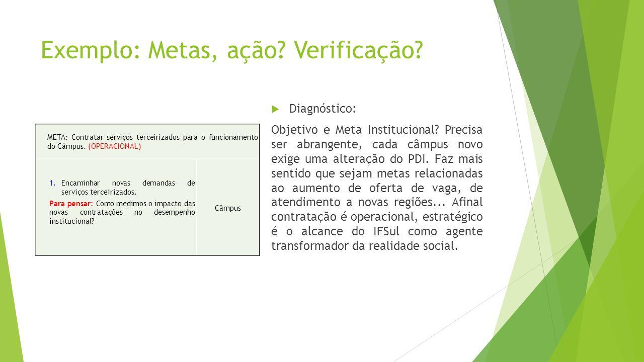Exemplo: Metas, ação? Verificação? META: Contratar serviços terceirizados para o funcionamento do Câmpus. (OPERACIONAL) 1.Encaminhar novas demandas de
