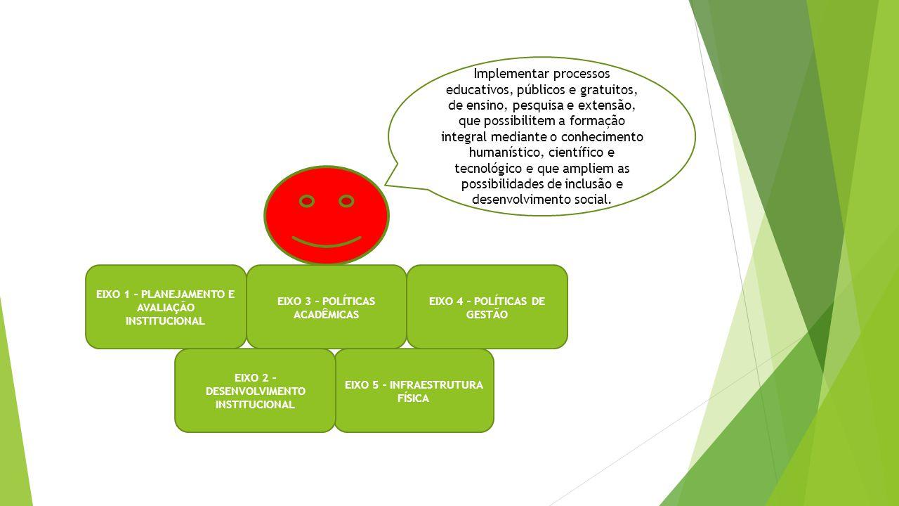 Implementar processos educativos, públicos e gratuitos, de ensino, pesquisa e extensão, que possibilitem a formação integral mediante o conhecimento h