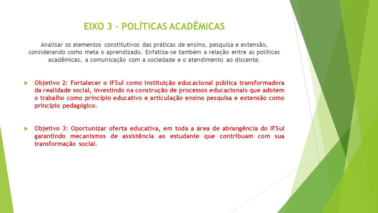 EIXO 3 – POLÍTICAS ACADÊMICAS Analisar os elementos constitutivos das práticas de ensino, pesquisa e extensão, considerando como meta o aprendizado. E